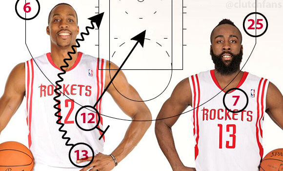 James Harden Dwight Howard pick-and-roll